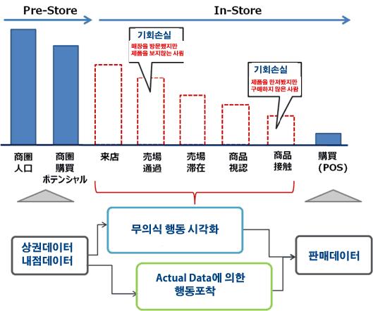 hakuhodo_shoppingcascade